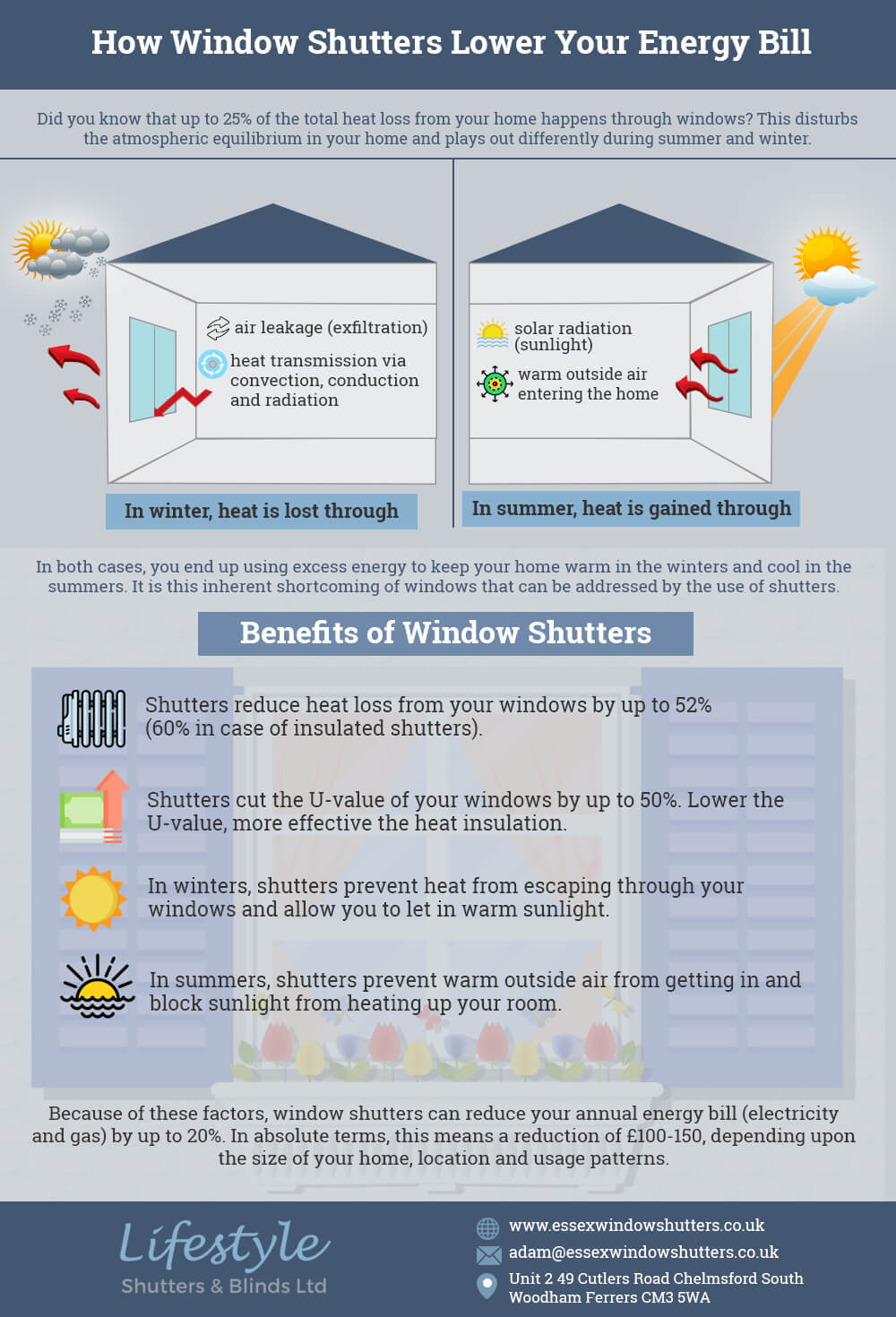 How Window Shutters Lower Your Energy Bill