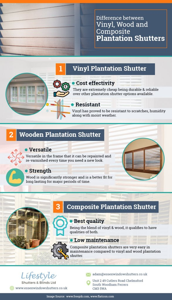 Difference-between-Vinyl,-Wood-and-Composite-Plantation-Shutters