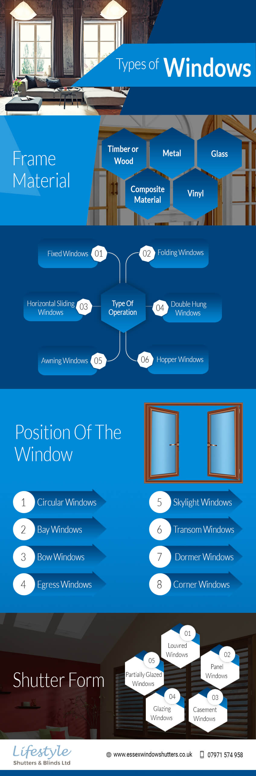 types of windows infographic
